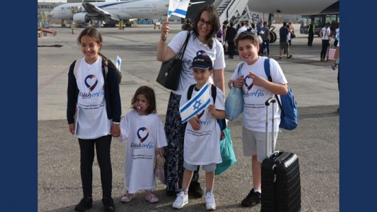 افتتاح موسم الهجرة هذا العام بوصول 200 مهاجر اسرائيلي إلى الأراضي المحتلة قادمين من فرنسا وروسيا